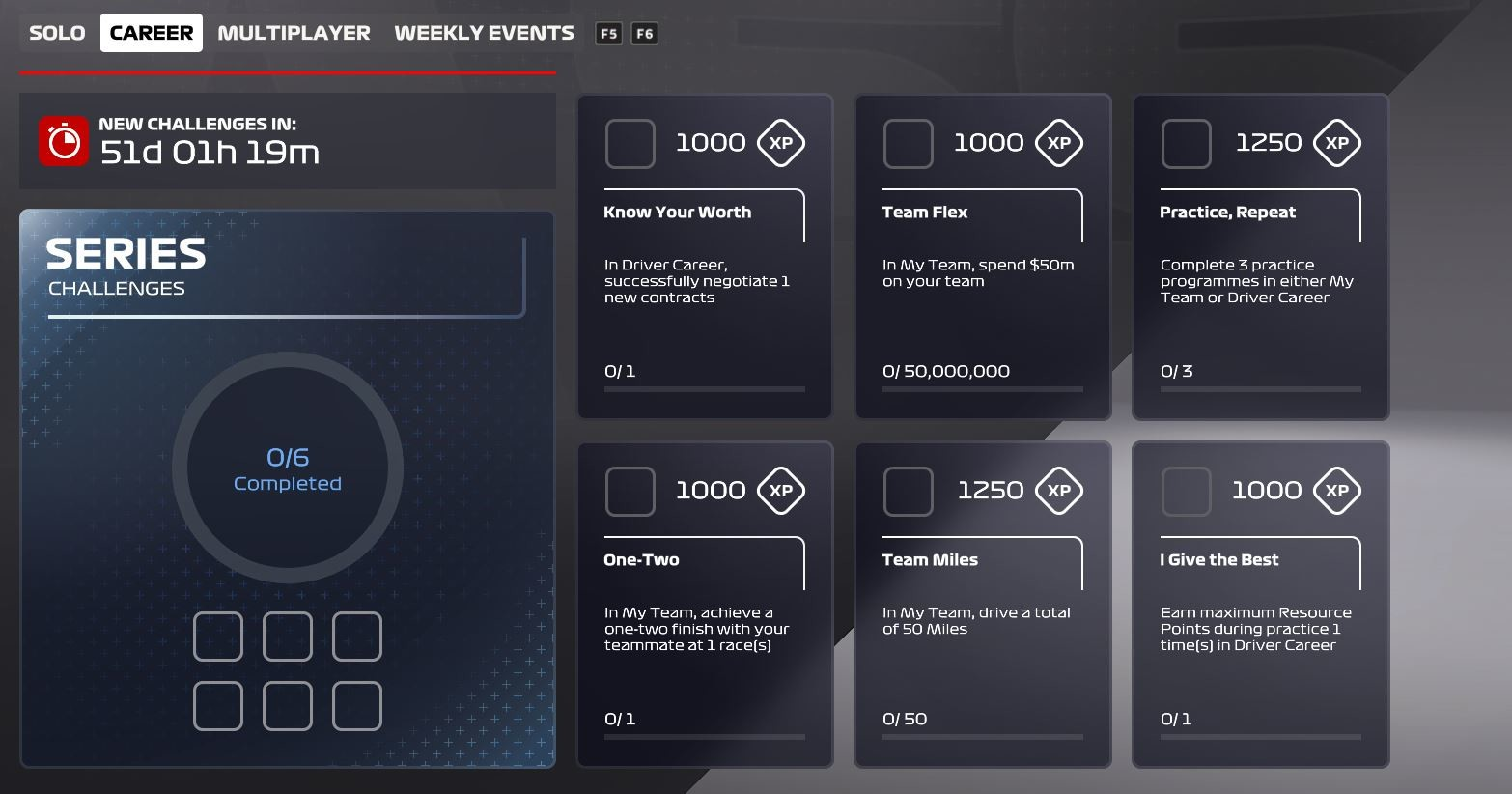 Picture of the Career challenges