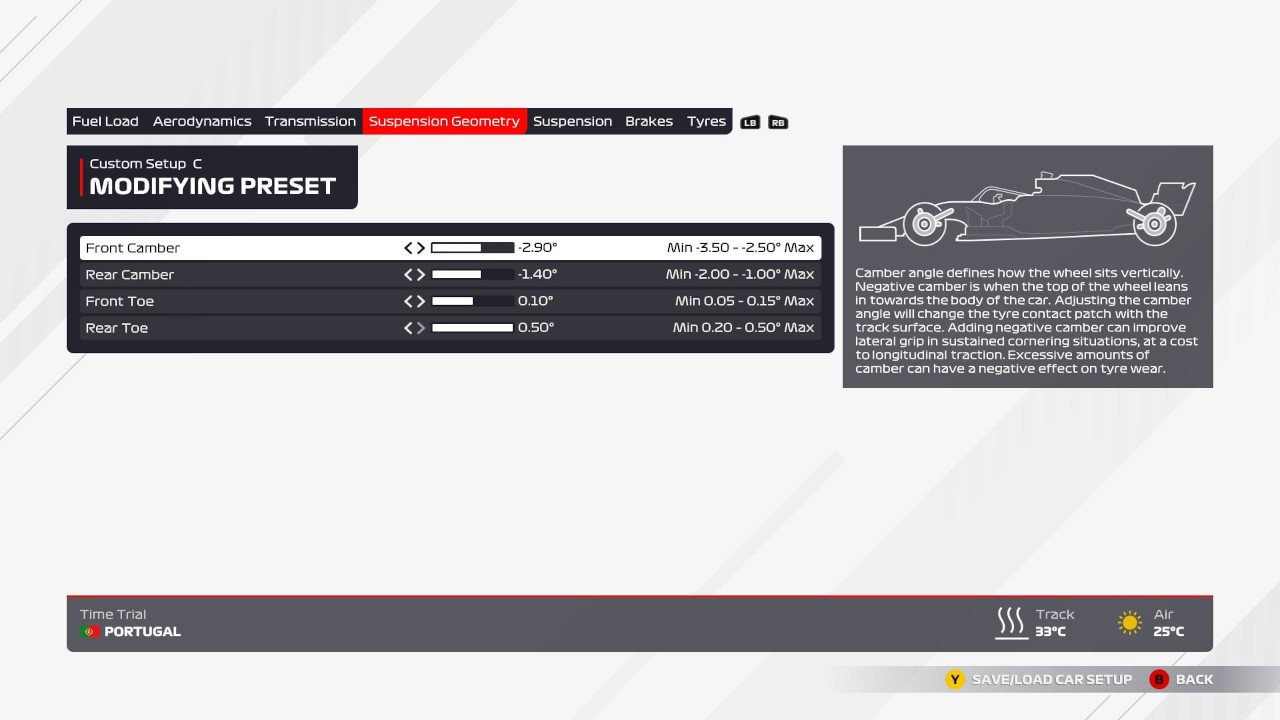 An image of the suspension geometry page of the F1 2021 setup screen.